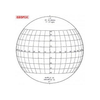 太陽面経緯度図 12.6�