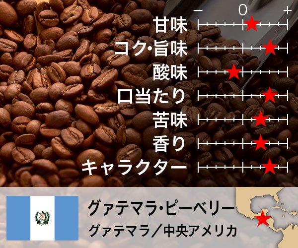 丸ちゃん〈グァテマラ・ピーベリー〉