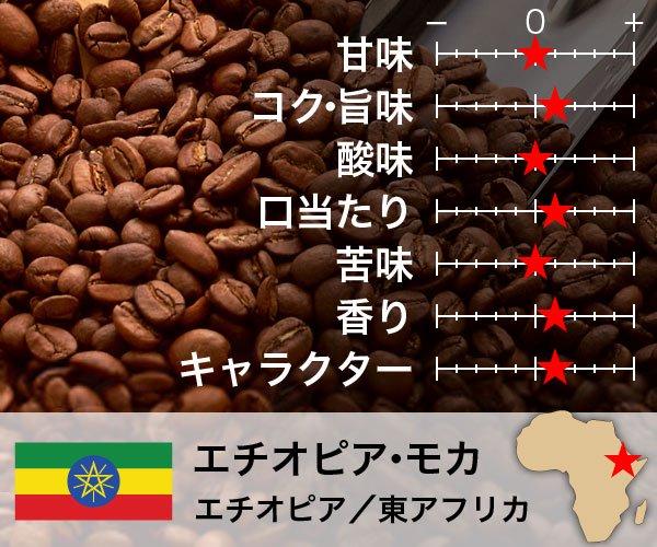 エチオピア・モカ  イルガチェッフェ、グレード1