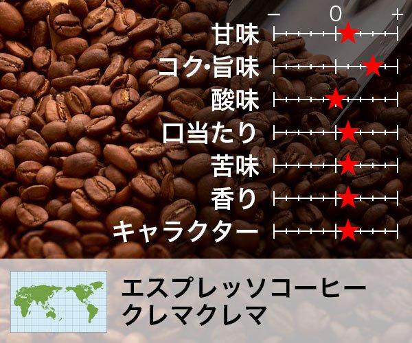 エスプレッソコーヒー クレマクレマ