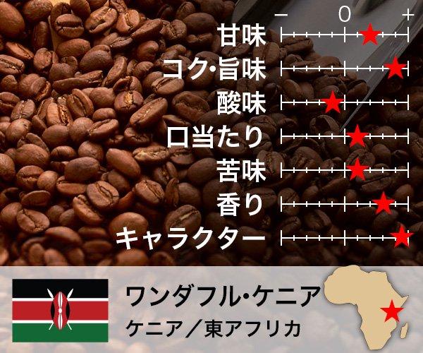 ワンダフル・ケニア