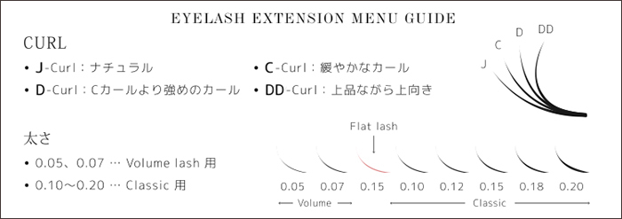 EYELASH EXTENSION MENU GUIDE