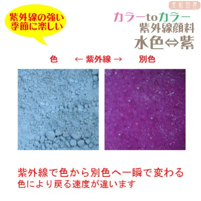 カラーtoカラー 紫外線顔料 水色→紫 (レジン着色顔料)