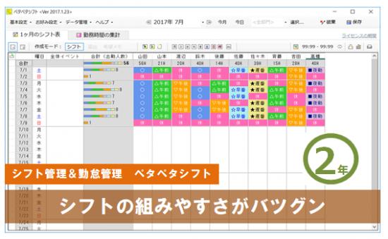 【ペタペタシフト】2年ライセンス
