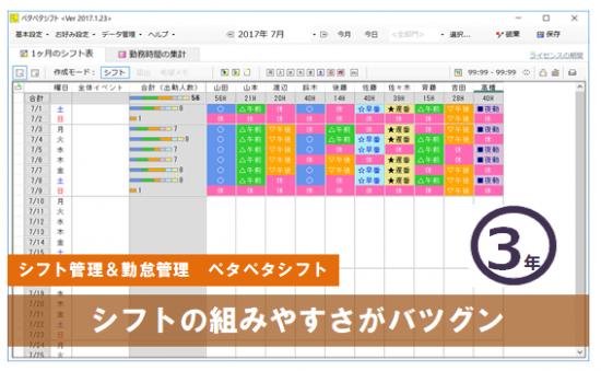 【ペタペタシフト】3年ライセンス
