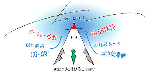 https://大川ひろし.com