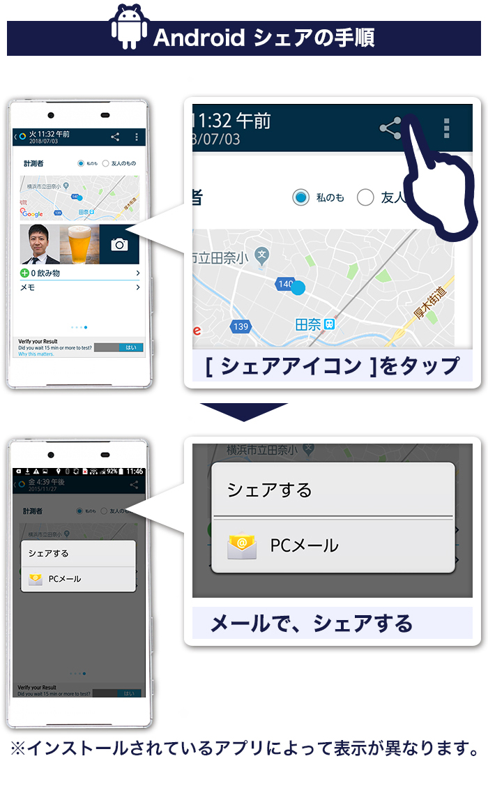 Androidでの手順
