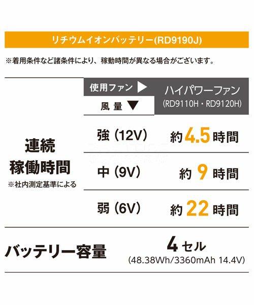 <img class='new_mark_img1' src='https://img.shop-pro.jp/img/new/icons30.gif' style='border:none;display:inline;margin:0px;padding:0px;width:auto;' />【サンエス】Kansai×空調風神服K1005ファン・バッテリーセット「ファン付作業服」のカラー10