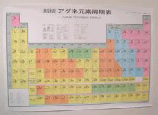 新版 アグネ元素周期表(第2版)
