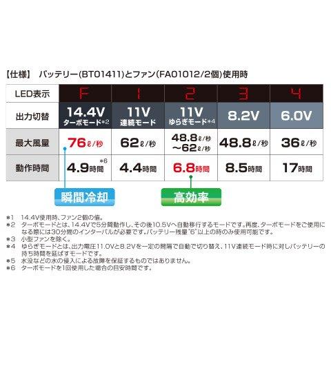 (株)空調服 【仕様】バッテリー(BT01411)とファン(FA01012/2個)使用時