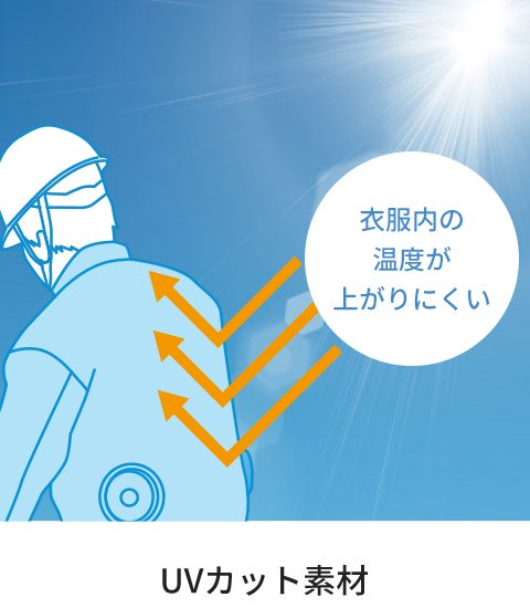 サンエスKU90540S:UVカット素材で衣服内温度の上昇を軽減
